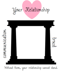 relationship columns