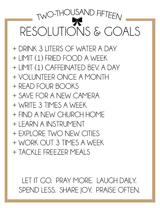 2015 resolutions copy