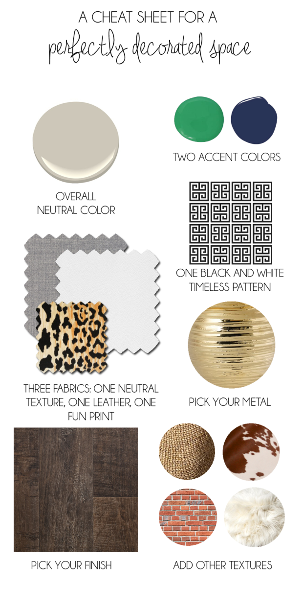 INTERIOR DESIGN CHEAT SHEET